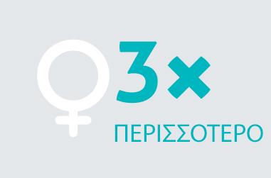 Η δυσκοιλιότητα επηρεάζει τις γυναίκες 3 φορές περισσότερο